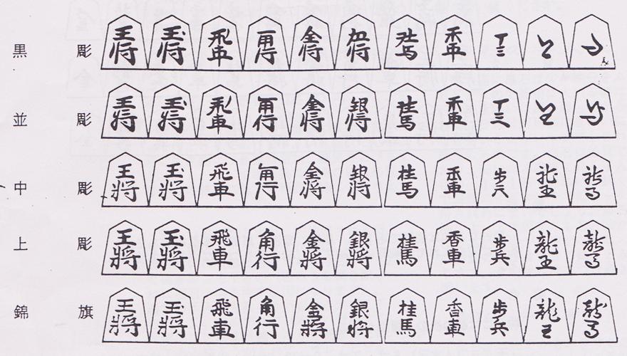 彫りの種類 図説