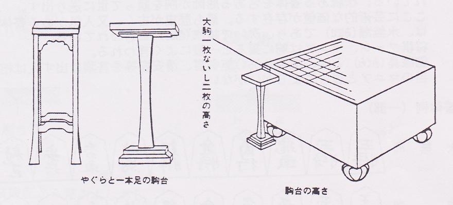 駒台の高さ 図説